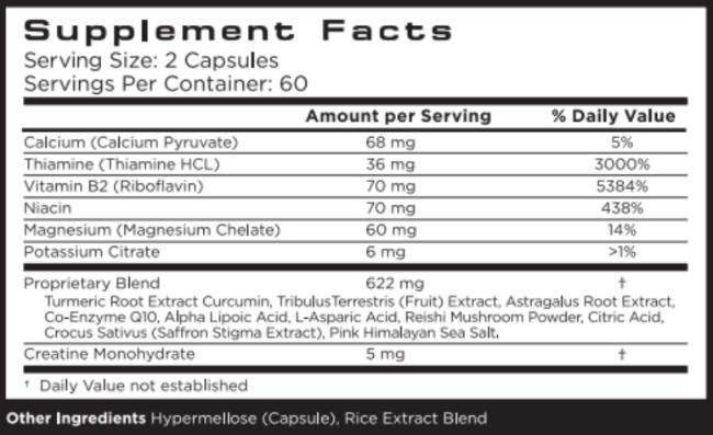 Elevate Ingredients