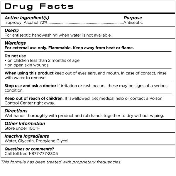 Hand Sanitizer Drug Facts